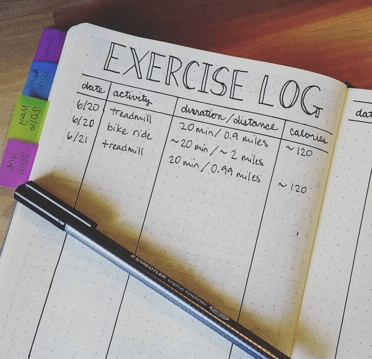 Keeping a journal and writing down your activates at the gym will help greatly in tracking your progress