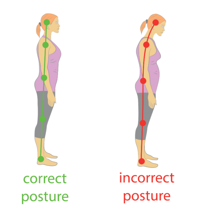 One of the ways to gain extra height before you stop growing is to Practice Good Posture