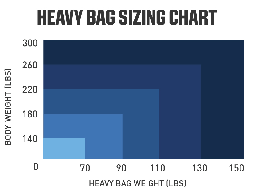 Size Is One of the things to Consider When Buying a Floor Punching Bag